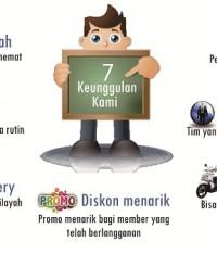 Tanya Jawab Rental Motor Malang